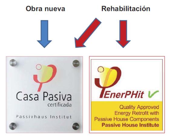 passivehaus_certificacion